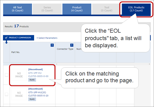View of EOL products
